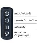 Fonction des 4 boutons sur la ceinture de massage  positionnés sur votre gauche